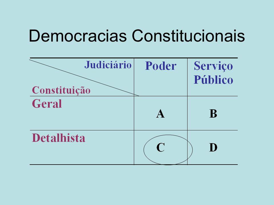 Democracias Constitucionais