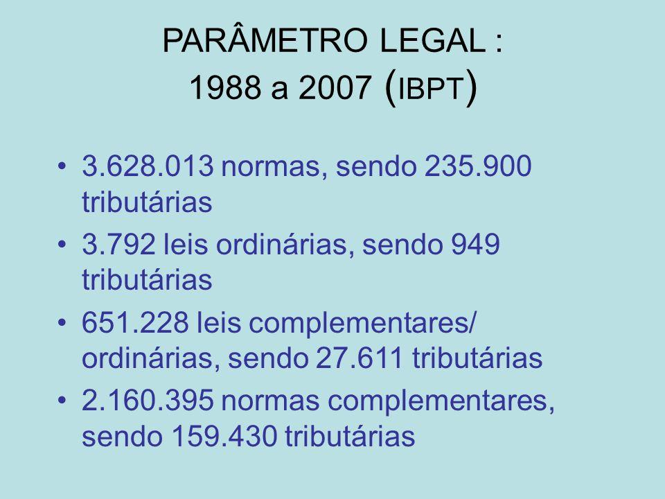 PARÂMETRO LEGAL : 1988 a 2007 ( IBPT ) 3.628.013 normas, sendo 235.900 tributárias 3.792 leis ordinárias, sendo 949 tributárias 651.228 leis complemen