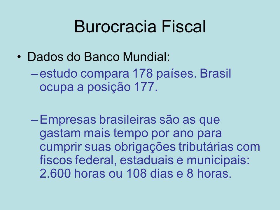 Burocracia Fiscal Dados do Banco Mundial: –estudo compara 178 países. Brasil ocupa a posição 177. –Empresas brasileiras são as que gastam mais tempo p