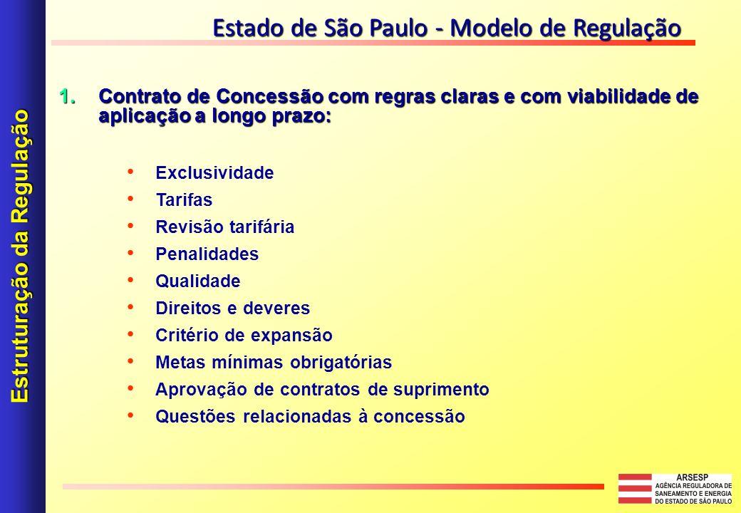 1.Contrato de Concessão com regras claras e com viabilidade de aplicação a longo prazo: Exclusividade Tarifas Revisão tarifária Penalidades Qualidade