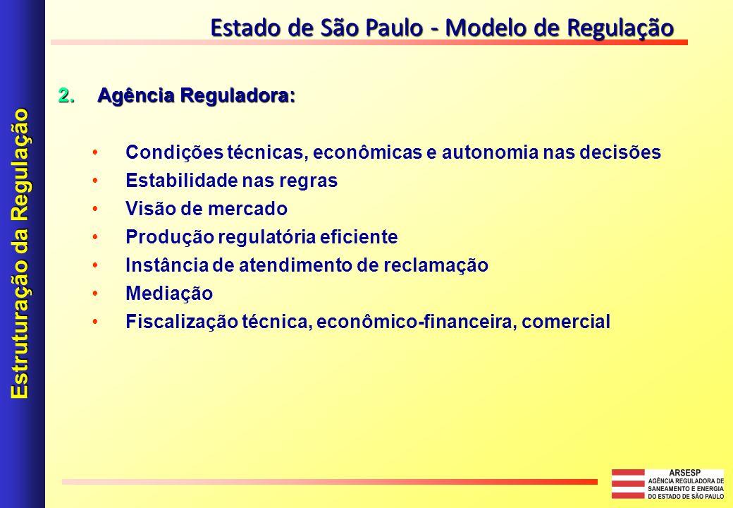 2.Agência Reguladora: Condições técnicas, econômicas e autonomia nas decisões Estabilidade nas regras Visão de mercado Produção regulatória eficiente Instância de atendimento de reclamação Mediação Fiscalização técnica, econômico-financeira, comercial Estruturação da Regulação Estado de São Paulo - Modelo de Regulação