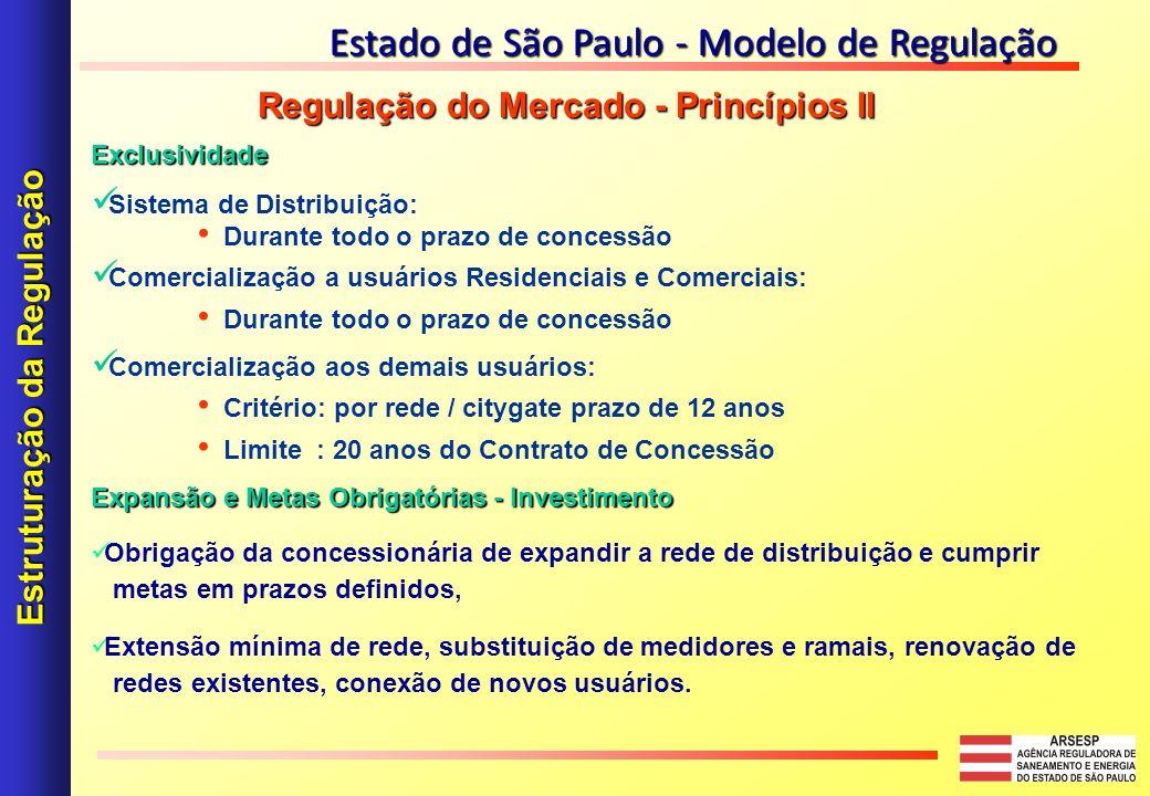 Exclusividade Sistema de Distribuição: Durante todo o prazo de concessão Comercialização a usuários Residenciais e Comerciais: Durante todo o prazo de