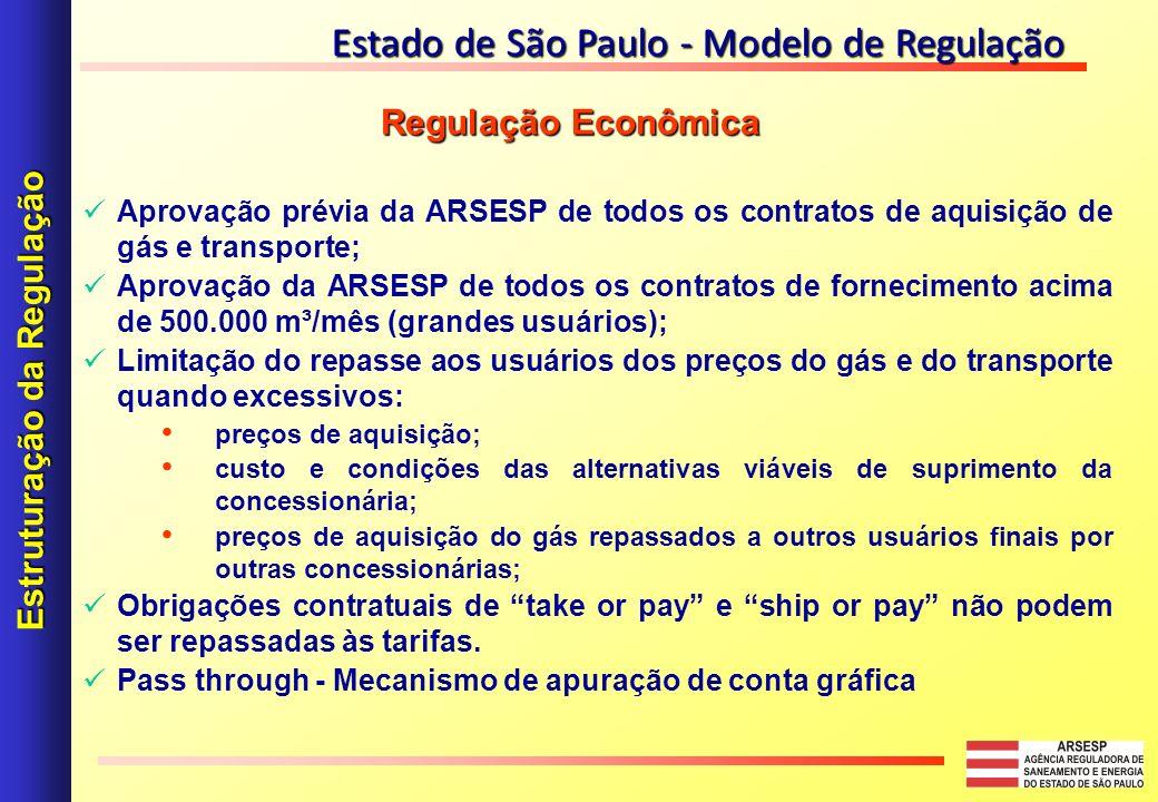 Regulação Econômica Aprovação prévia da ARSESP de todos os contratos de aquisição de gás e transporte; Aprovação da ARSESP de todos os contratos de fo