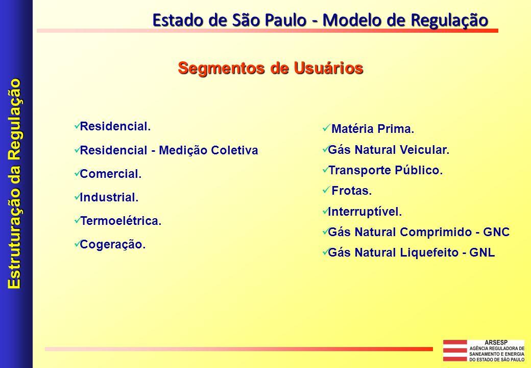 Segmentos de Usuários Matéria Prima.Gás Natural Veicular.