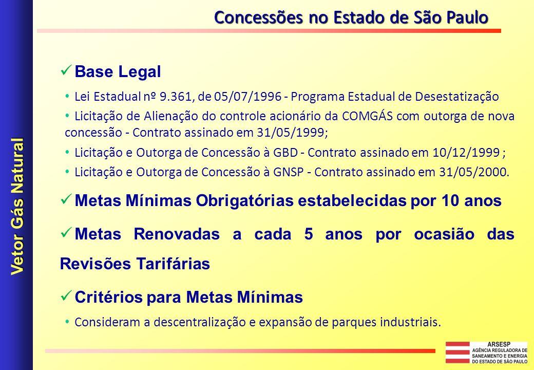 Base Legal Lei Estadual nº 9.361, de 05/07/1996 - Programa Estadual de Desestatização Licitação de Alienação do controle acionário da COMGÁS com outorga de nova concessão - Contrato assinado em 31/05/1999; Licitação e Outorga de Concessão à GBD - Contrato assinado em 10/12/1999 ; Licitação e Outorga de Concessão à GNSP - Contrato assinado em 31/05/2000.