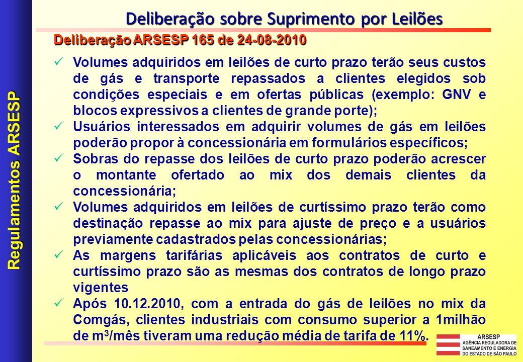 Deliberação ARSESP 165 de 24-08-2010 Volumes adquiridos em leilões de curto prazo terão seus custos de gás e transporte repassados a clientes elegidos