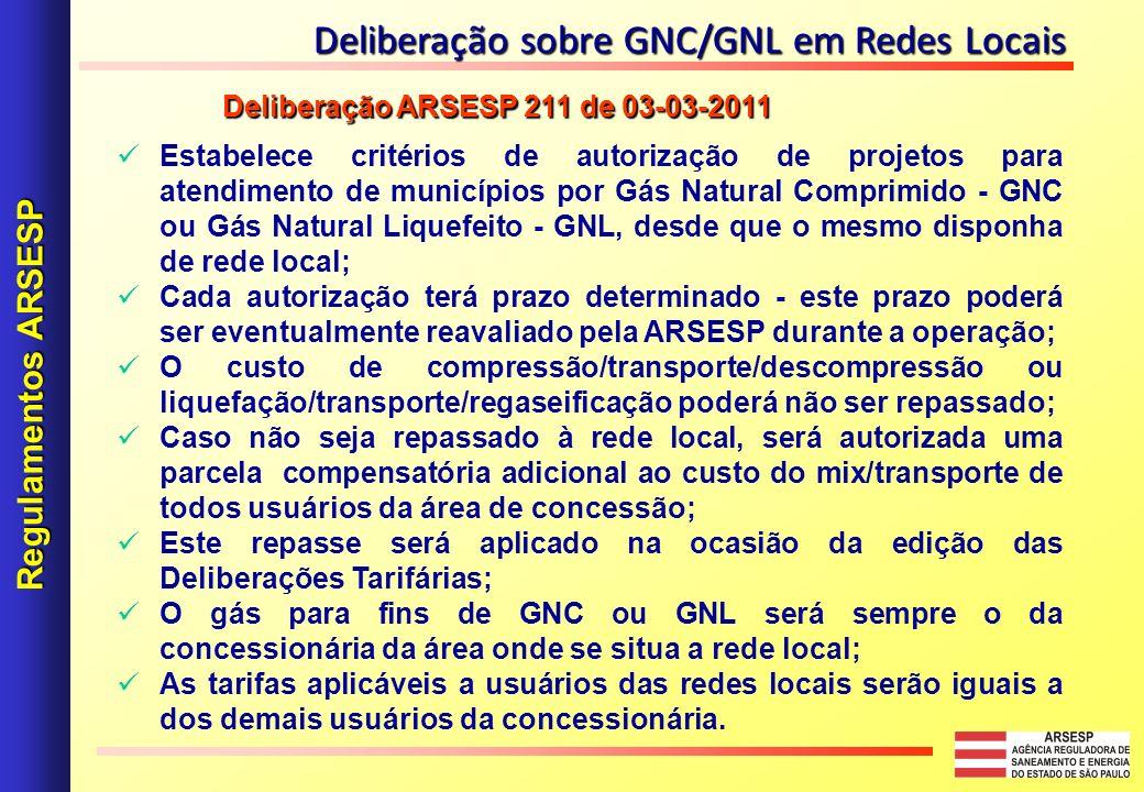 Deliberação ARSESP 211 de 03-03-2011 Estabelece critérios de autorização de projetos para atendimento de municípios por Gás Natural Comprimido - GNC o