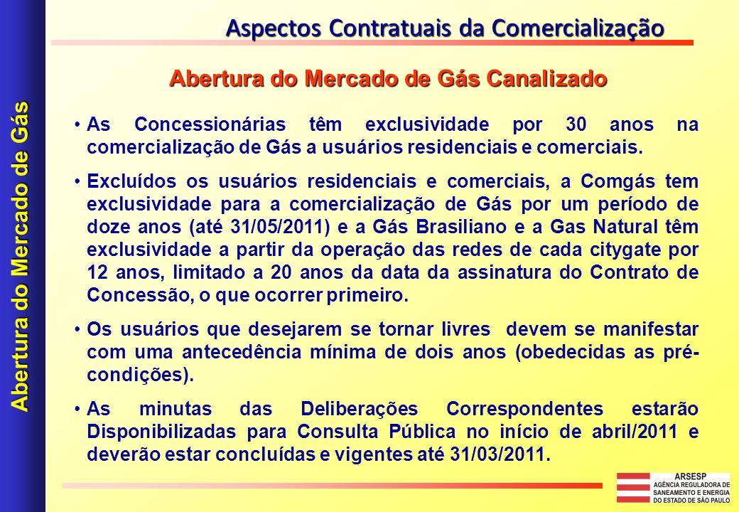 Aspectos Contratuais da Comercialização As Concessionárias têm exclusividade por 30 anos na comercialização de Gás a usuários residenciais e comerciai