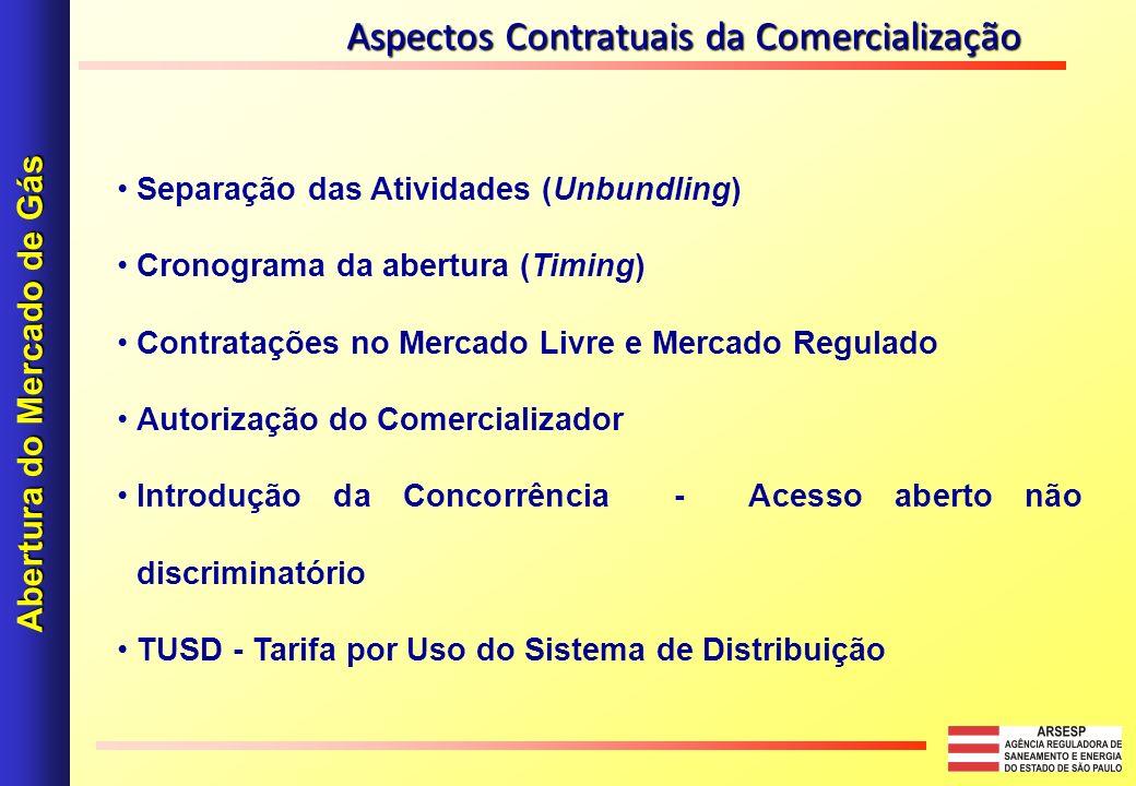 Separação das Atividades (Unbundling) Cronograma da abertura (Timing) Contratações no Mercado Livre e Mercado Regulado Autorização do Comercializador Introdução da Concorrência - Acesso aberto não discriminatório TUSD - Tarifa por Uso do Sistema de Distribuição Abertura do Mercado de Gás Aspectos Contratuais da Comercialização