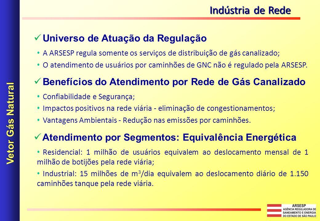 Universo de Atuação da Regulação A ARSESP regula somente os serviços de distribuição de gás canalizado; O atendimento de usuários por caminhões de GNC não é regulado pela ARSESP.