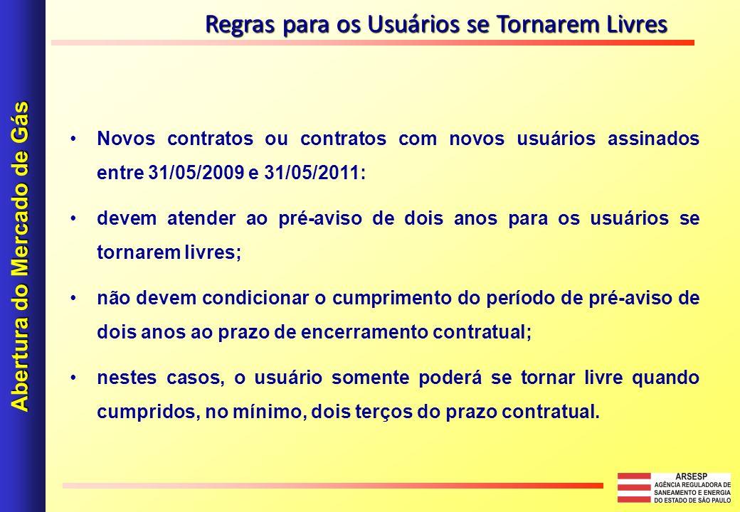 Novos contratos ou contratos com novos usuários assinados entre 31/05/2009 e 31/05/2011: devem atender ao pré-aviso de dois anos para os usuários se t
