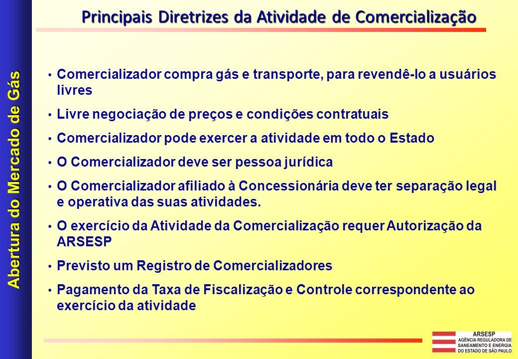 Principais Diretrizes da Atividade de Comercialização Comercializador compra gás e transporte, para revendê-lo a usuários livres Livre negociação de p