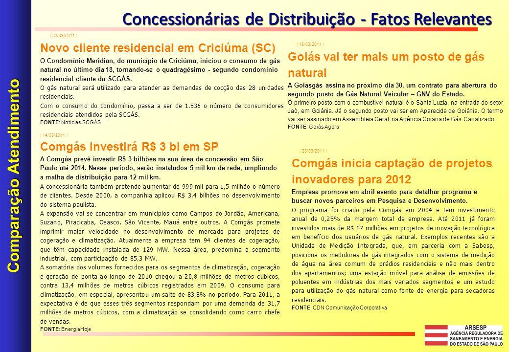 Concessionárias de Distribuição - Fatos Relevantes Comparação Atendimento | 23/03/2011 | Novo cliente residencial em Criciúma (SC) O Condomínio Meridi