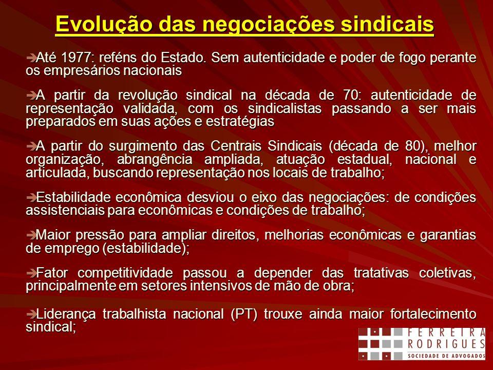 Evolução das negociações sindicais Até 1977: reféns do Estado.