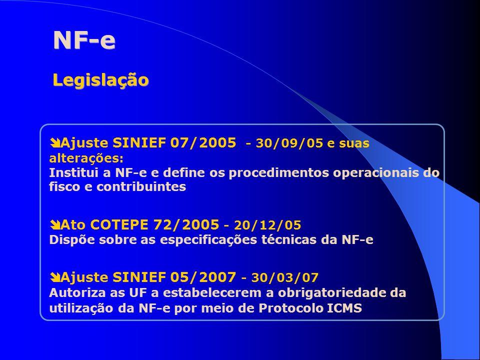 Ajuste SINIEF 07/2005 - 30/09/05 e suas alterações: Institui a NF-e e define os procedimentos operacionais do fisco e contribuintes Ato COTEPE 72/2005