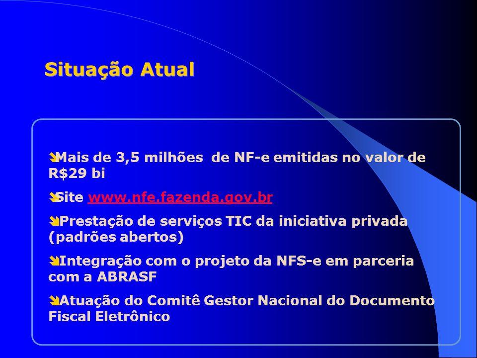 Mais de 3,5 milhões de NF-e emitidas no valor de R$29 bi Site www.nfe.fazenda.gov.brwww.nfe.fazenda.gov.br Prestação de serviços TIC da iniciativa pri