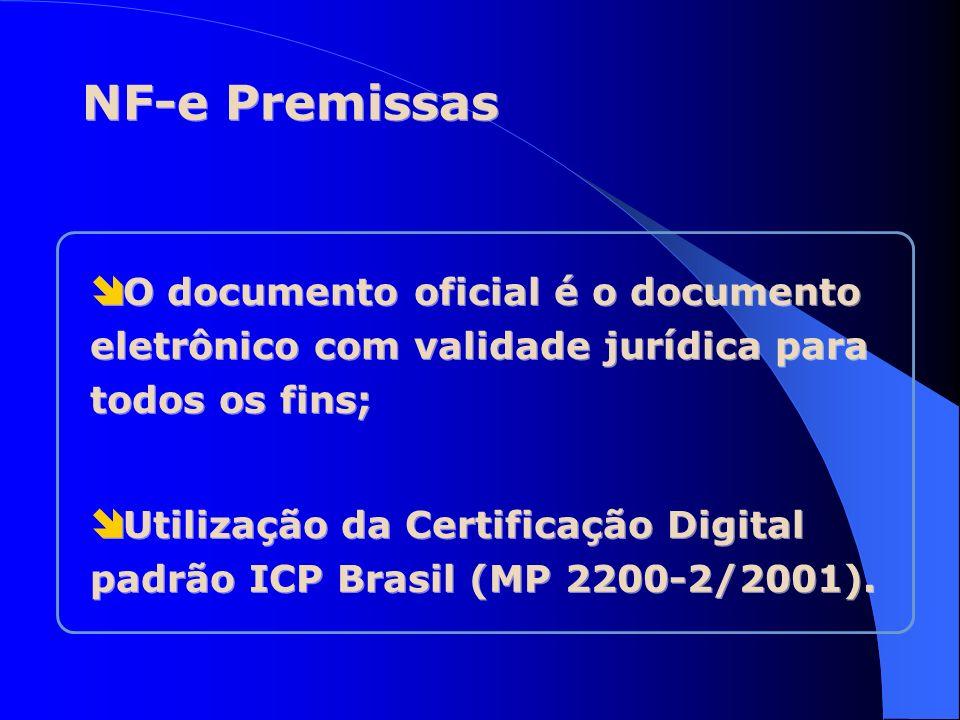 O documento oficial é o documento eletrônico com validade jurídica para todos os fins; Utilização da Certificação Digital padrão ICP Brasil (MP 2200-2