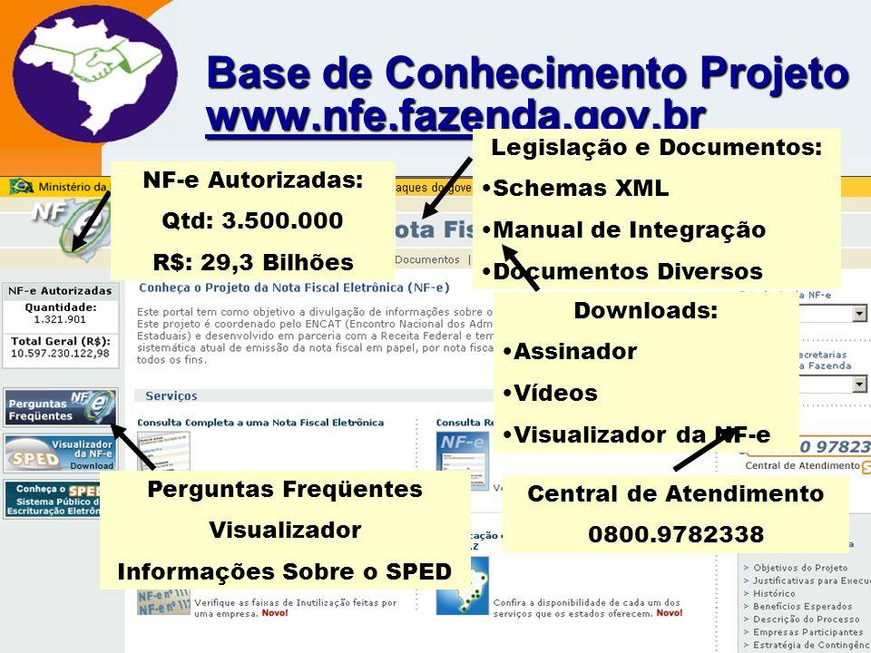 Nota Fiscal Eletrônica Projeto ENCAT - RFB Base de Conhecimento Projeto www.nfe.fazenda.gov.br NF-e Autorizadas: Qtd: 3.500.000 R$: 29,3 Bilhões Legis