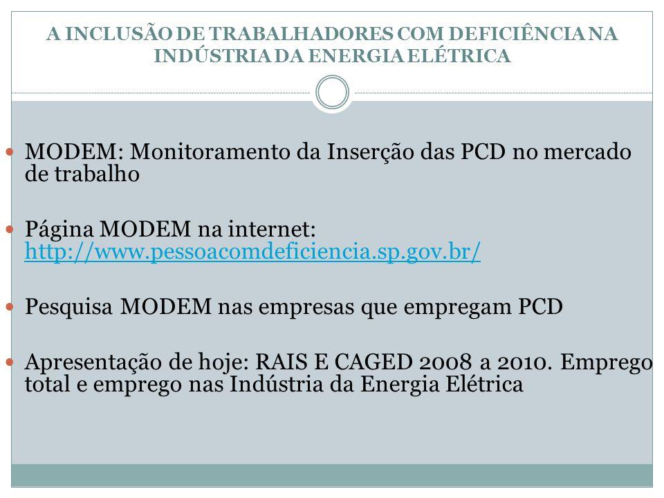 A INCLUSÃO DE TRABALHADORES COM DEFICIÊNCIA NA INDÚSTRIA DA ENERGIA ELÉTRICA MODEM: Monitoramento da Inserção das PCD no mercado de trabalho Página MO