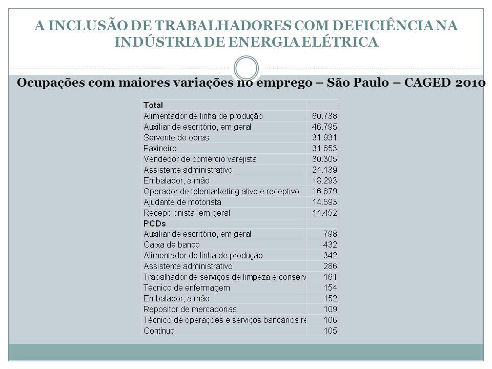 A INCLUSÃO DE TRABALHADORES COM DEFICIÊNCIA NA INDÚSTRIA DE ENERGIA ELÉTRICA Ocupações com maiores variações no emprego – Indústria da Energia Elétrica de São Paulo – CAGED 2010