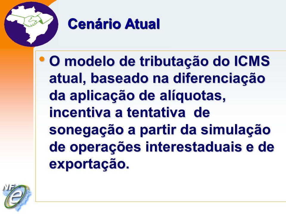 Nota Fiscal Eletrônica Projeto Cenário Atual O modelo de tributação do ICMS atual, baseado na diferenciação da aplicação de alíquotas, incentiva a tentativa de sonegação a partir da simulação de operações interestaduais e de exportação.