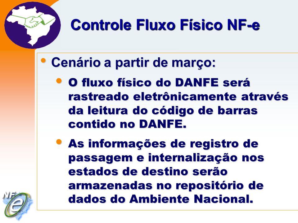 Nota Fiscal Eletrônica Projeto Controle Fluxo Físico NF-e Cenário a partir de março: Cenário a partir de março: O fluxo físico do DANFE será rastreado eletrônicamente através da leitura do código de barras contido no DANFE.