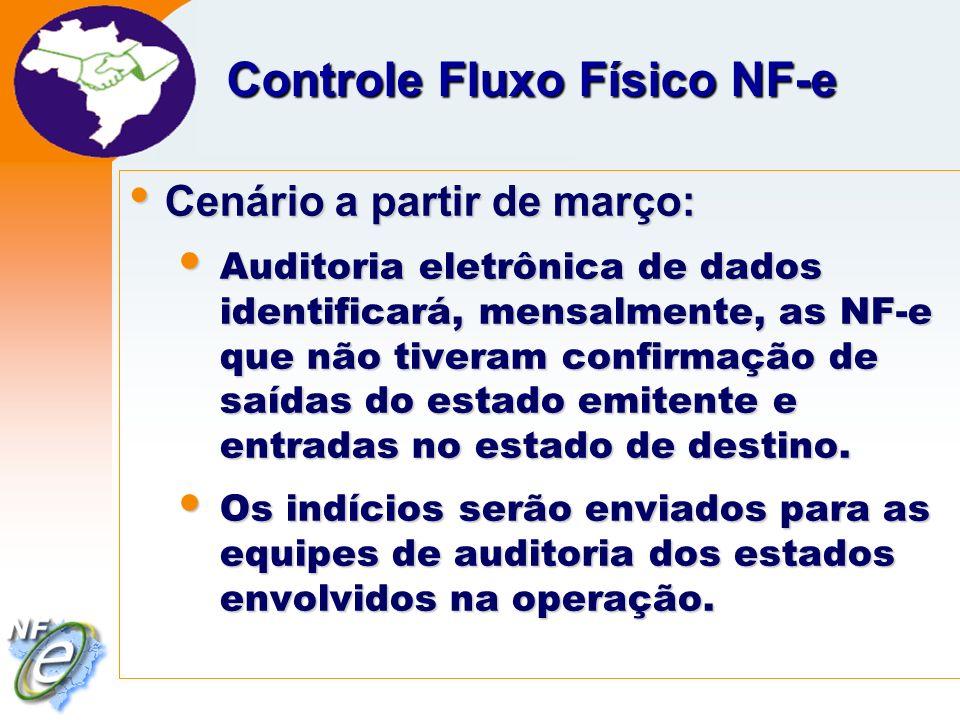 Nota Fiscal Eletrônica Projeto Controle Fluxo Físico NF-e Cenário a partir de março: Cenário a partir de março: Auditoria eletrônica de dados identificará, mensalmente, as NF-e que não tiveram confirmação de saídas do estado emitente e entradas no estado de destino.
