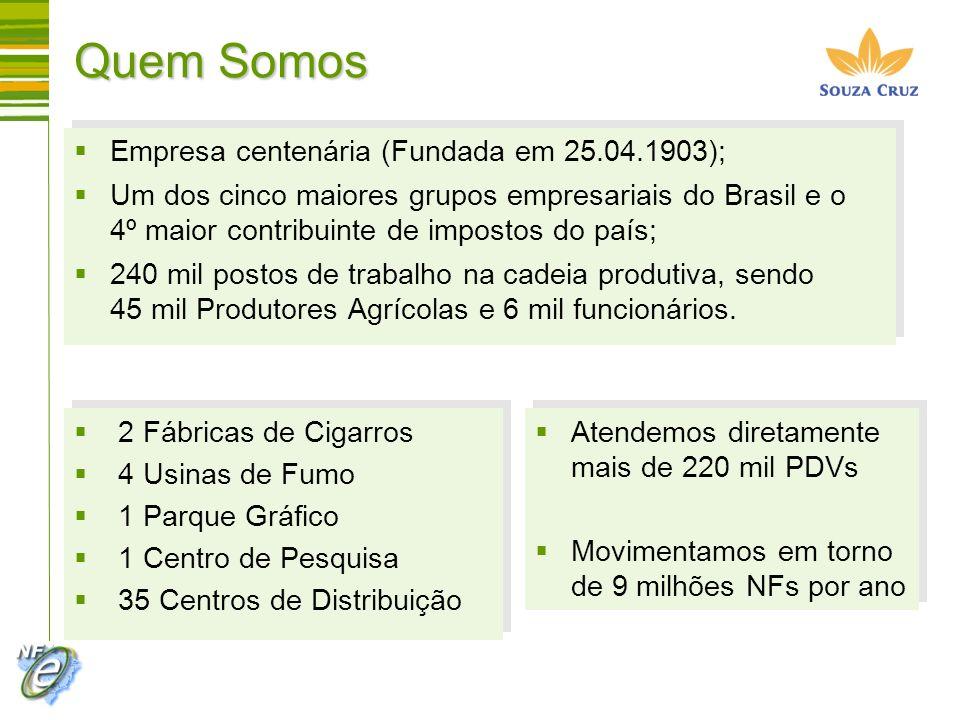 Quem Somos Empresa centenária (Fundada em 25.04.1903); Um dos cinco maiores grupos empresariais do Brasil e o 4º maior contribuinte de impostos do paí