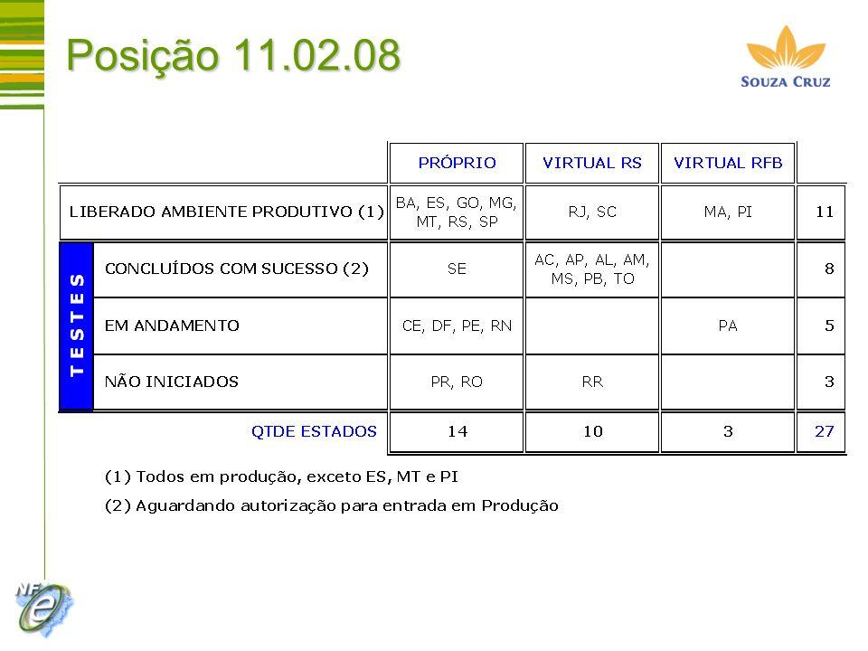 Posição 11.02.08