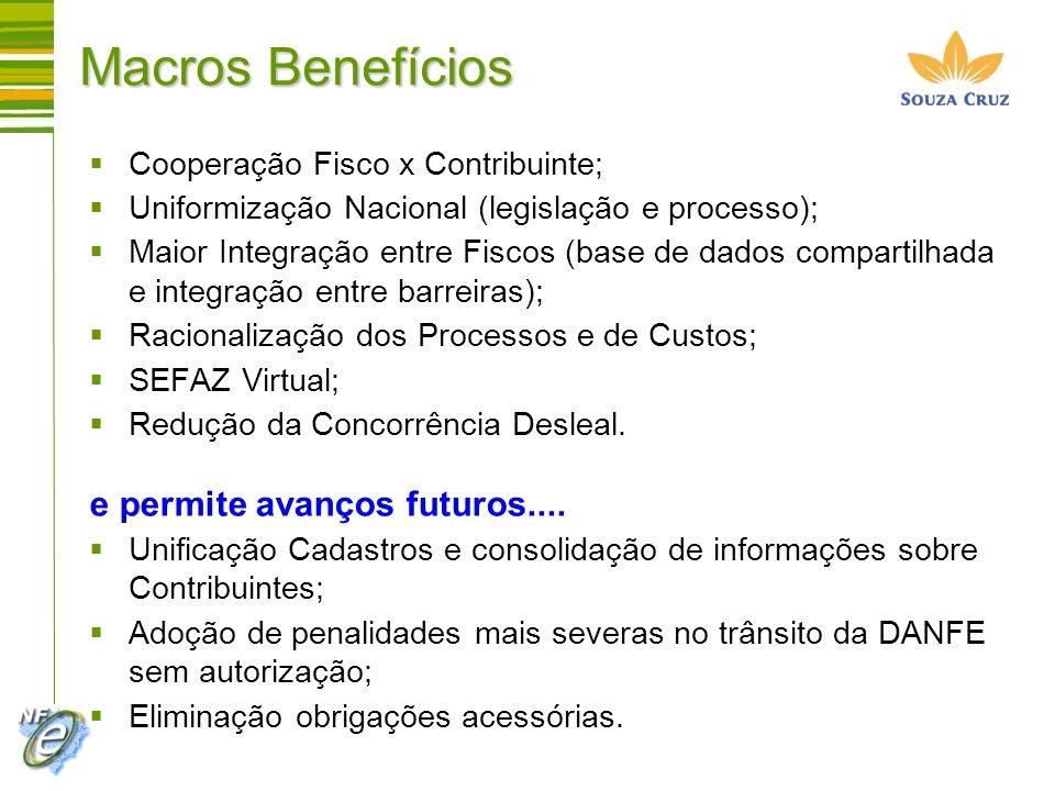 Cooperação Fisco x Contribuinte; Uniformização Nacional (legislação e processo); Maior Integração entre Fiscos (base de dados compartilhada e integraç