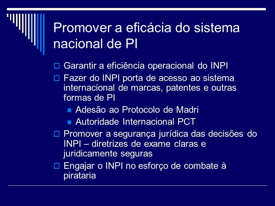 Promover a eficácia do sistema nacional de PI Garantir a eficiência operacional do INPI Fazer do INPI porta de acesso ao sistema internacional de marcas, patentes e outras formas de PI Adesão ao Protocolo de Madri Autoridade Internacional PCT Promover a segurança jurídica das decisões do INPI – diretrizes de exame claras e juridicamente seguras Engajar o INPI no esforço de combate à pirataria