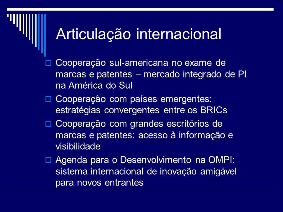 Articulação internacional Cooperação sul-americana no exame de marcas e patentes – mercado integrado de PI na América do Sul Cooperação com países eme