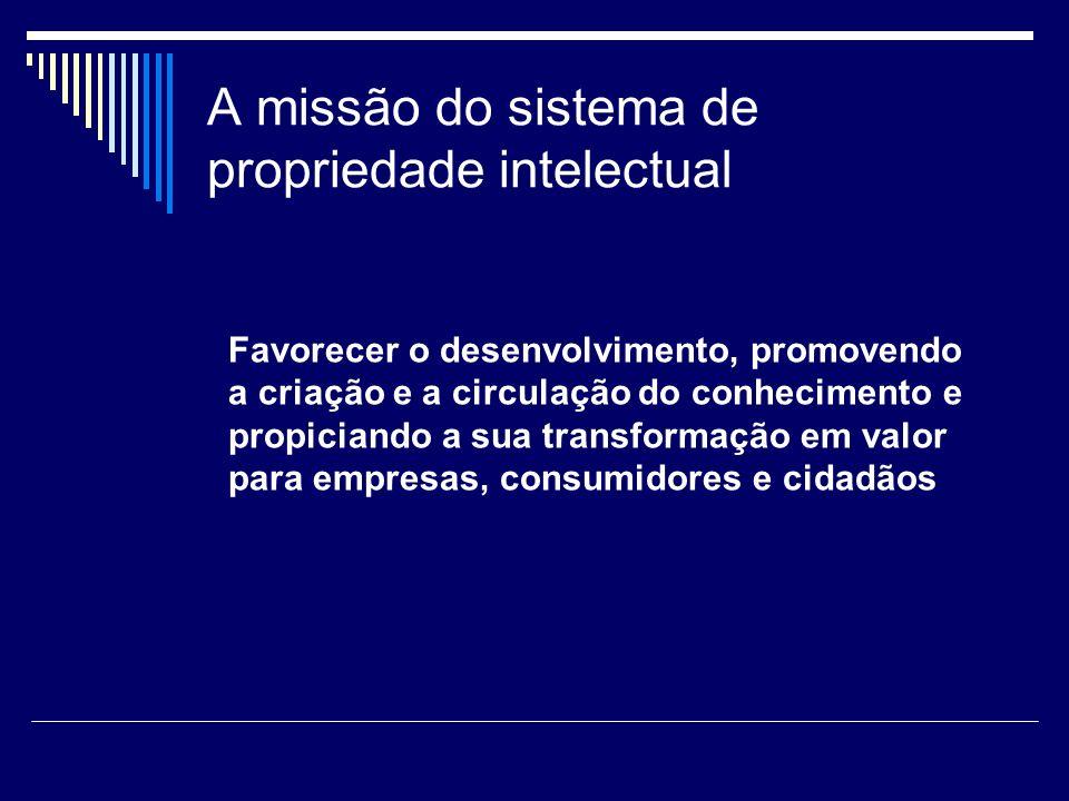 A missão do sistema de propriedade intelectual Favorecer o desenvolvimento, promovendo a criação e a circulação do conhecimento e propiciando a sua transformação em valor para empresas, consumidores e cidadãos