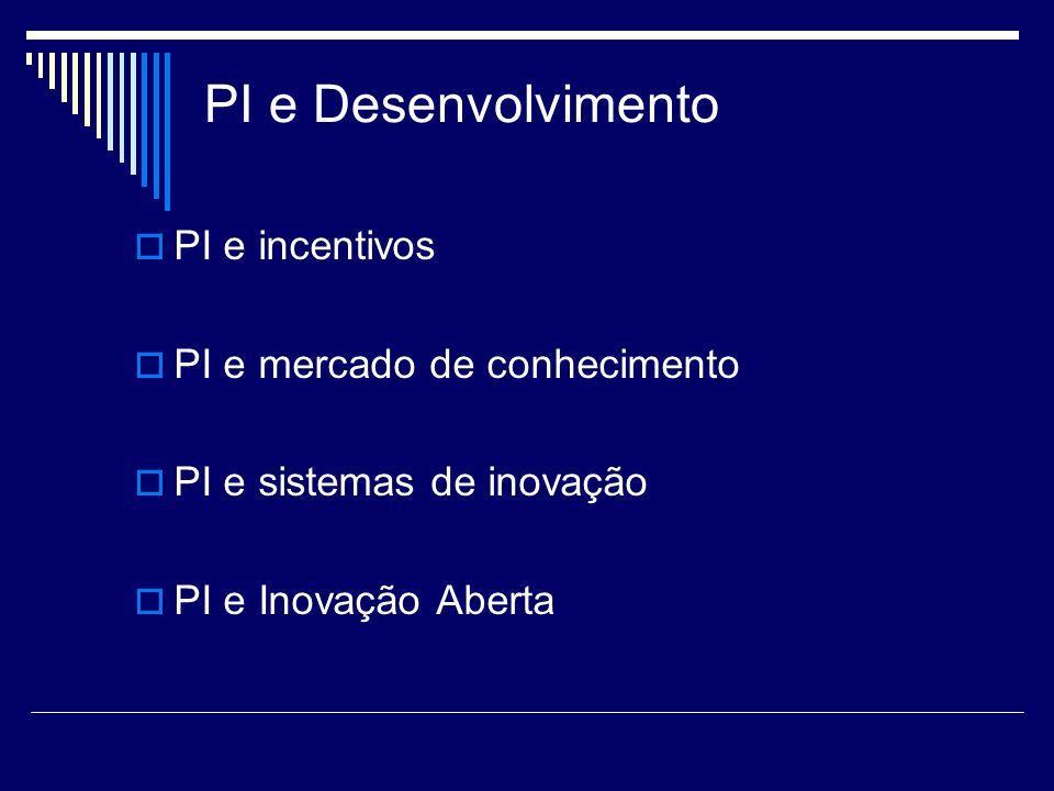 PI e Desenvolvimento PI e incentivos PI e mercado de conhecimento PI e sistemas de inovação PI e Inovação Aberta