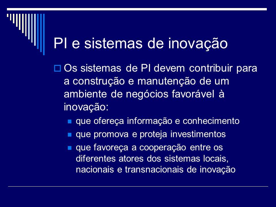 PI e sistemas de inovação Os sistemas de PI devem contribuir para a construção e manutenção de um ambiente de negócios favorável à inovação: que ofere