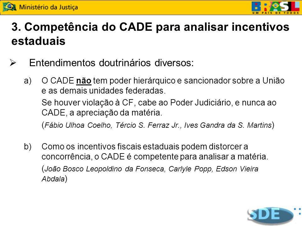 3. Competência do CADE para analisar incentivos estaduais Entendimentos doutrinários diversos: a)O CADE não tem poder hierárquico e sancionador sobre