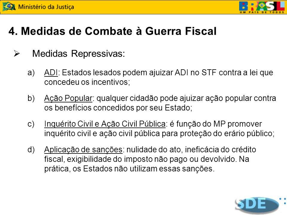 4. Medidas de Combate à Guerra Fiscal Medidas Repressivas: a)ADI: Estados lesados podem ajuizar ADI no STF contra a lei que concedeu os incentivos; b)