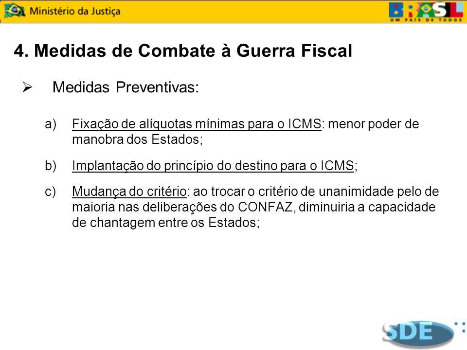 4. Medidas de Combate à Guerra Fiscal Medidas Preventivas: a)Fixação de alíquotas mínimas para o ICMS: menor poder de manobra dos Estados; b)Implantaç