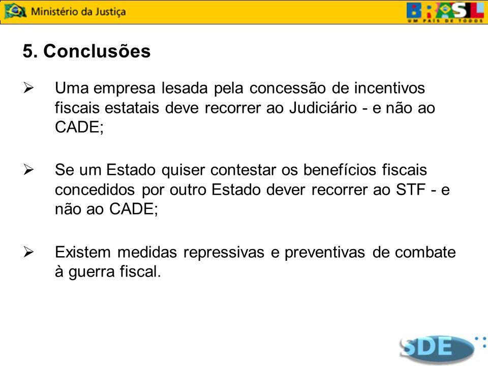 Obrigada mariana.araujo@mj.gov.br