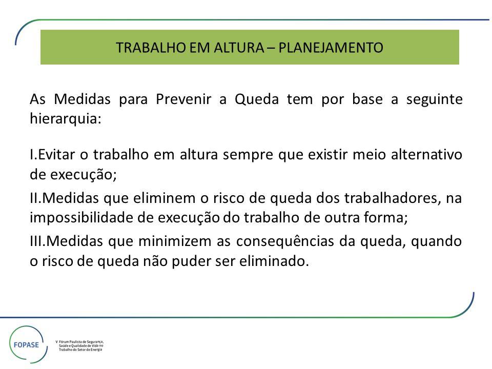 TRABALHO EM ALTURA – PLANEJAMENTO As Medidas para Prevenir a Queda tem por base a seguinte hierarquia: I.Evitar o trabalho em altura sempre que existi