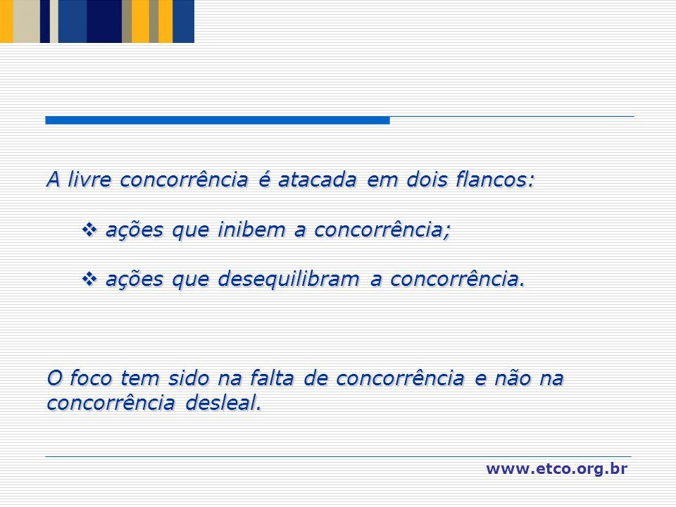 www.etco.org.br A livre concorrência é atacada em dois flancos: a ações que inibem a concorrência; ções que desequilibram a concorrência. O foco tem s