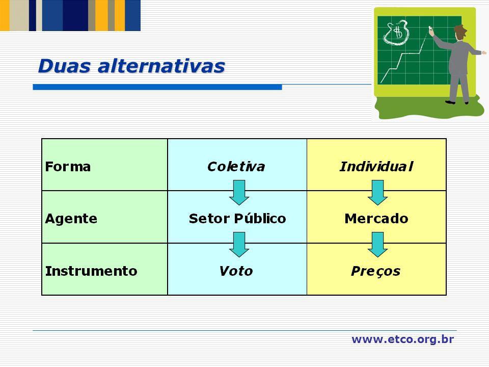 www.etco.org.br O sistema de mercado tem mecanismos automáticos de coordenação, através da livre concorrência dos agentes econômicos.