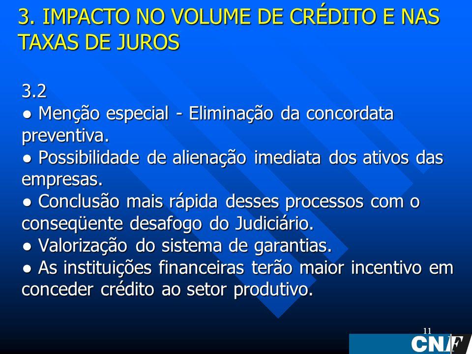 11 3.2 Menção especial - Eliminação da concordata preventiva.