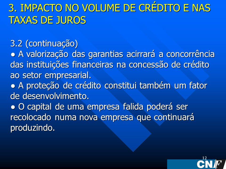 12 3.2 (continuação) A valorização das garantias acirrará a concorrência das instituições financeiras na concessão de crédito ao setor empresarial.