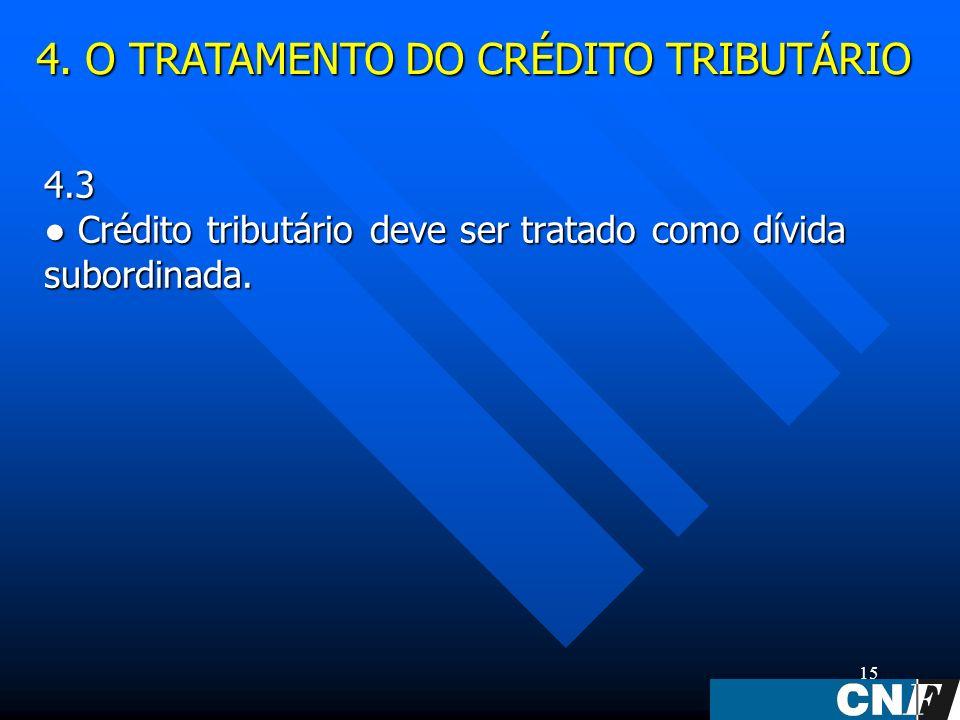 15 4.3 Crédito tributário deve ser tratado como dívida subordinada.