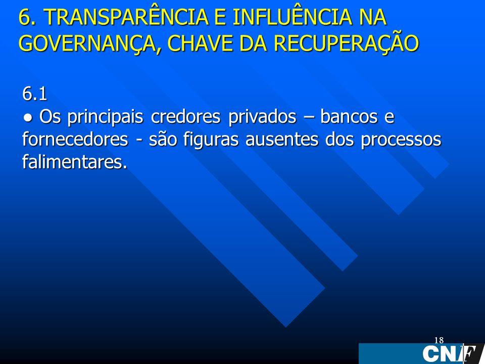 18 6.1 Os principais credores privados – bancos e fornecedores - são figuras ausentes dos processos falimentares.