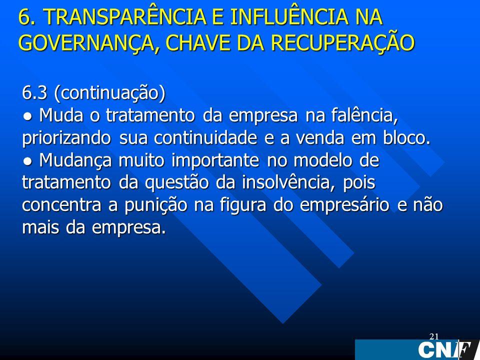 21 6.3 (continuação) Muda o tratamento da empresa na falência, priorizando sua continuidade e a venda em bloco.