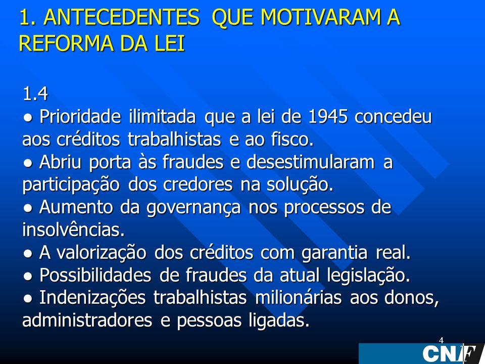 4 1.4 Prioridade ilimitada que a lei de 1945 concedeu aos créditos trabalhistas e ao fisco.