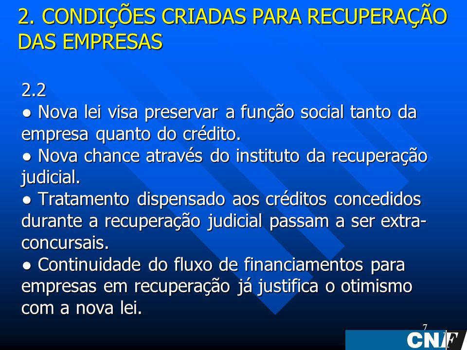 7 2.2 Nova lei visa preservar a função social tanto da empresa quanto do crédito.