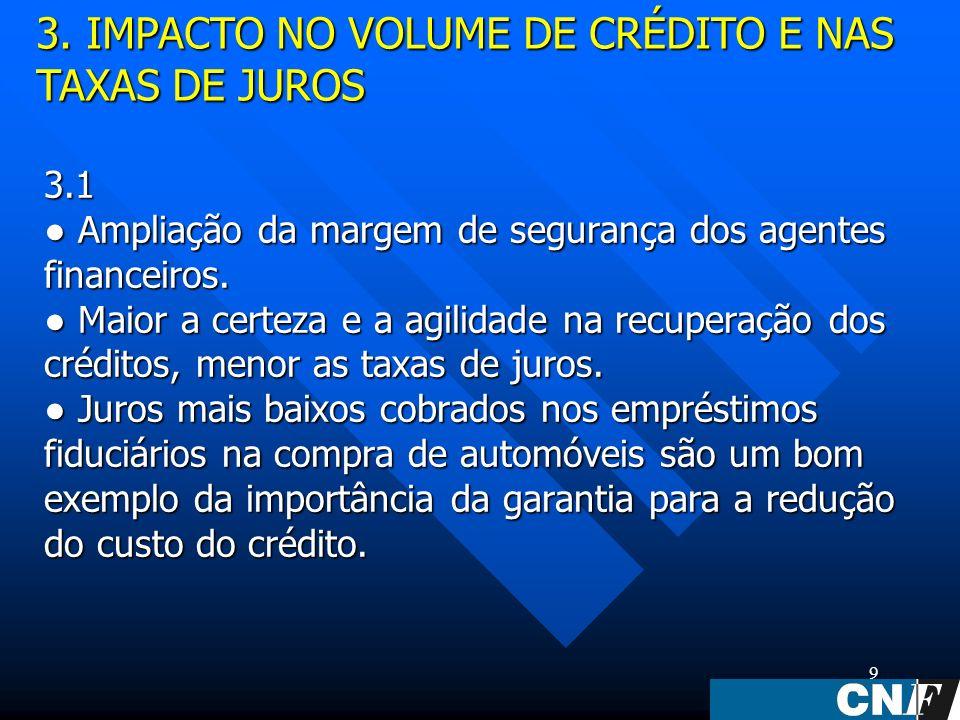 9 3.1 Ampliação da margem de segurança dos agentes financeiros.